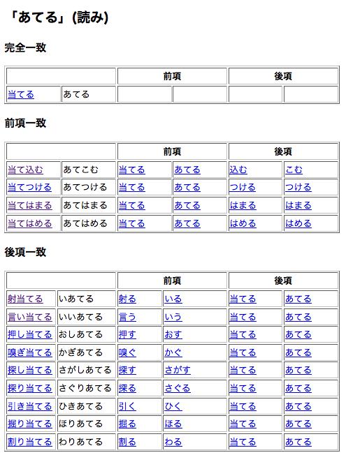 Webデータに基づく複合動詞用例データベース/利用者マニュアル/検索し ...
