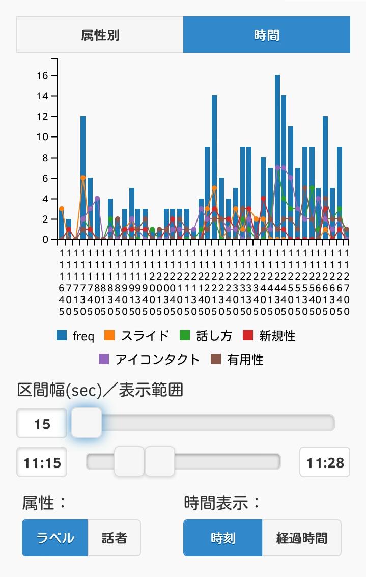 fwm_chart2.png